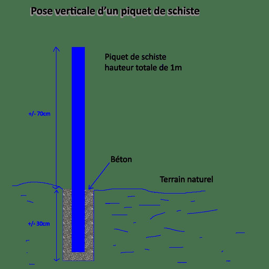 Fiche Conseil Utiliser Les Piquets De Schiste Galets